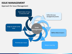 Issue Management PPT Slide 9