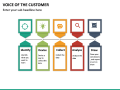 Voice of the Customer PPT Slide 24