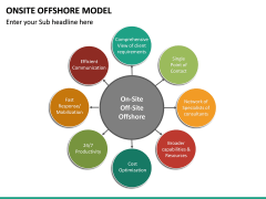 Onsite Offshore Model PPT Slide 29