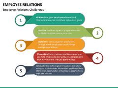 Employee Relations PPT Slide 27