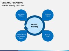 Demand Planning PPT slide 12