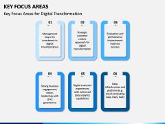 Key Focus Areas PPT Slide 9