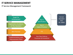 IT Service Management PPT slide 19