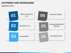 Electronic Data Interchange (EDI) PPT slide 10