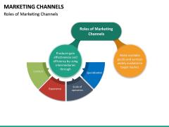Marketing Channels PPT slide 31