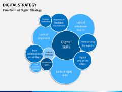 Digital Strategy PPT Slide 12