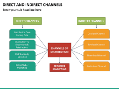 Direct and Indirect Channels PPT Slide 14