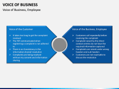 Voice of Business PPT Slide 11