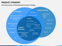 Product Strategy PPT slide 6