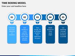 Time Boxing Model PPT Slide 10