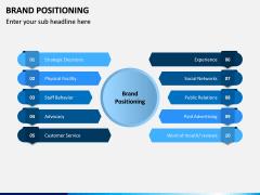 Brand Positioning PPT Slide 1