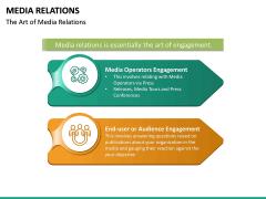 Media Relations PPT Slide 15