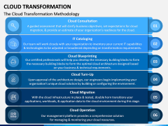 Cloud Transformation PPT Slide 4
