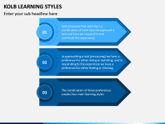 Kolb Learning Styles PPT Slide 6