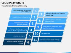 Cultural Diversity PPT Slide 6
