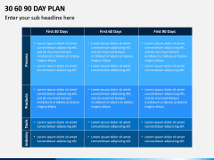30 60 90 Day Plan PPT Slide 23