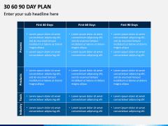 30 60 90 Day Plan PPT Slide 23