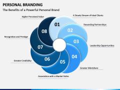 Personal Branding PPT Slide 6