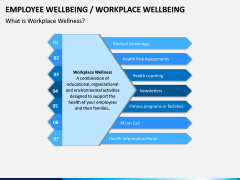 Employee Wellbeing PPT Slide 2