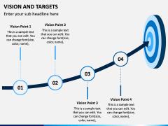 Vision and Targets PPT Slide 7