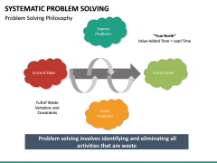 Systematic Problem Solving PPT Slide 24