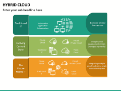 Hybrid Cloud PPT Slide 28