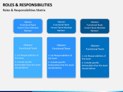 Roles and Responsibilities PPT Slide 12