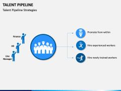 Talent Pipeline PPT Slide 10