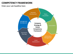 Competency Framework PPT Slide 26