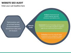 Website SEO Audit PPT Slide 29