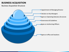 Business Acquisition PPT Slide 2
