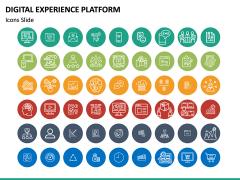 Digital Experience Platform PPT Slide 30
