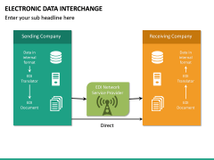 Electronic Data Interchange (EDI) PPT slide 26