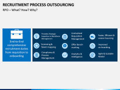 Recruitment Process Outsourcing PPT Slide 11