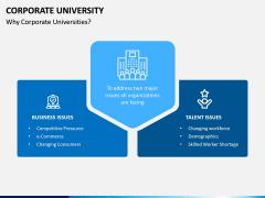 Corporate University PPT Slide 7