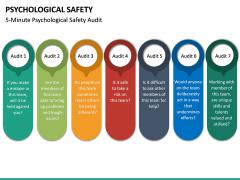 Psychological Safety PPT Slide 27