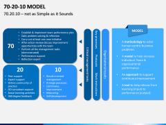 70 20 10 Model PPT Slide 2
