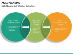 Agile Planning PPT Slide 18