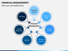 Financial Management PPT Slide 2