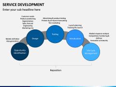 Service Development PPT Slide 7