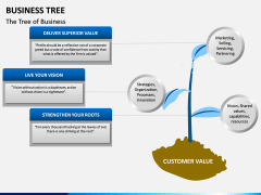 Business Tree PPT Slide 6