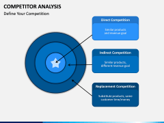 Competitor Analysis PPT Slide 2