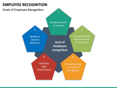 Employee Recognition PPT Slide 27