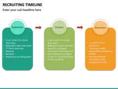 Recruiting Timeline PPT Slide 17
