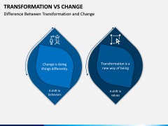 Transformation Vs Change PPT Slide 8