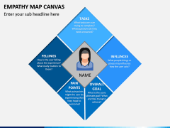Empathy Map Canvas PPT Slide 8
