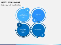 Needs Assessment PPT Slide 9