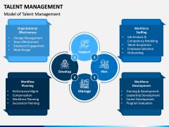 Talent Management PPT Slide 1