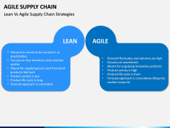 Agile Supply Chain PPT Slide 10
