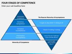 Four Stages of Competence PPT Slide 9